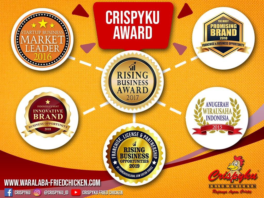 crispyku franchise fried chicken